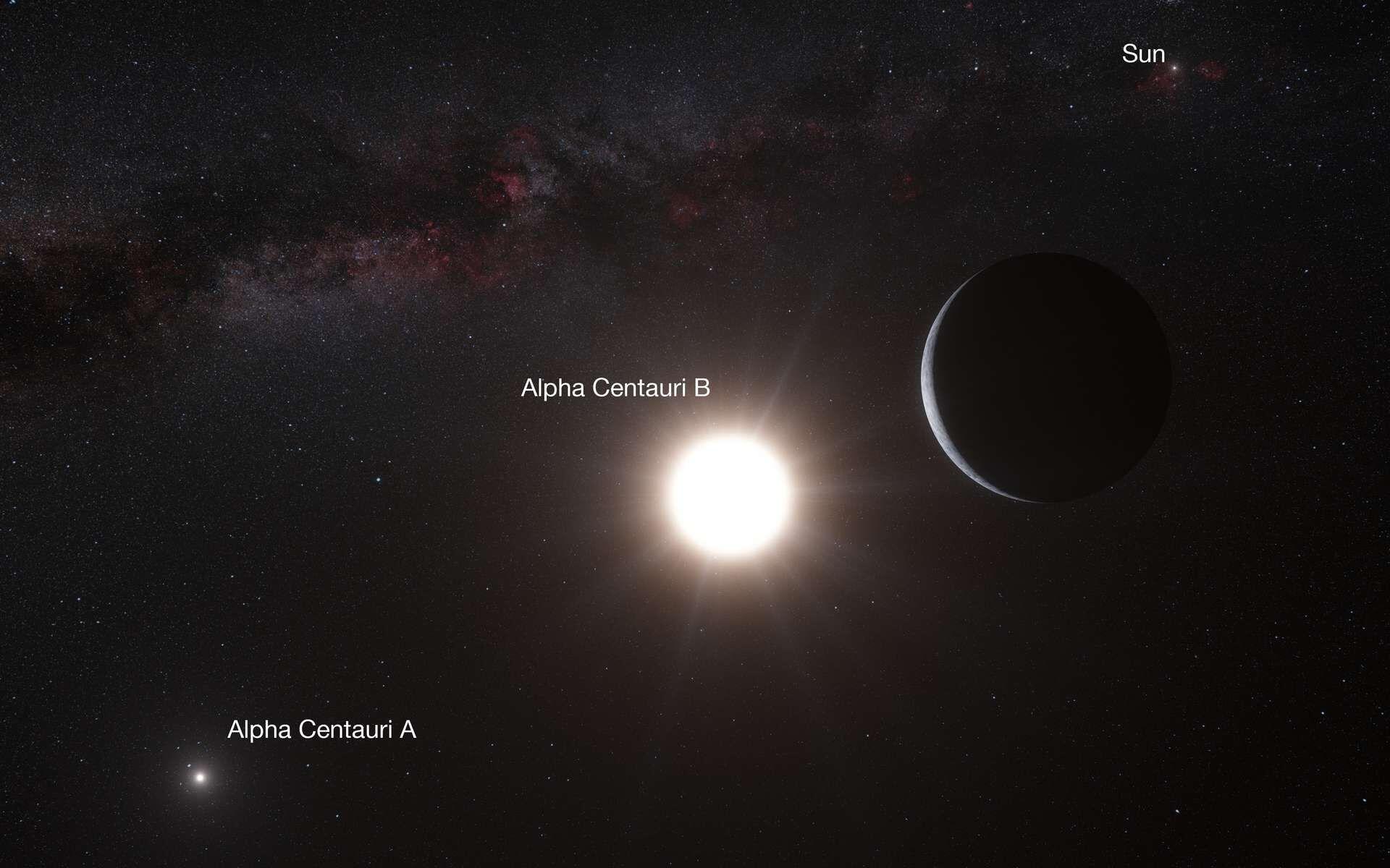 Les astronomes du projet Look -- qui suit le comportement d'un grand nombre de comètes et l'évolution de leur activité -- vont désormais prendre le relais pour étudier C/2014 UN271 -- qui arrivera au plus proche du Soleil dans 10 ans, en 2031.